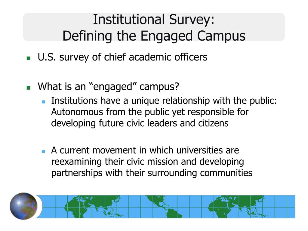 Institutional Survey: