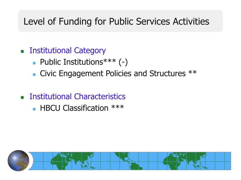 Institutional Category