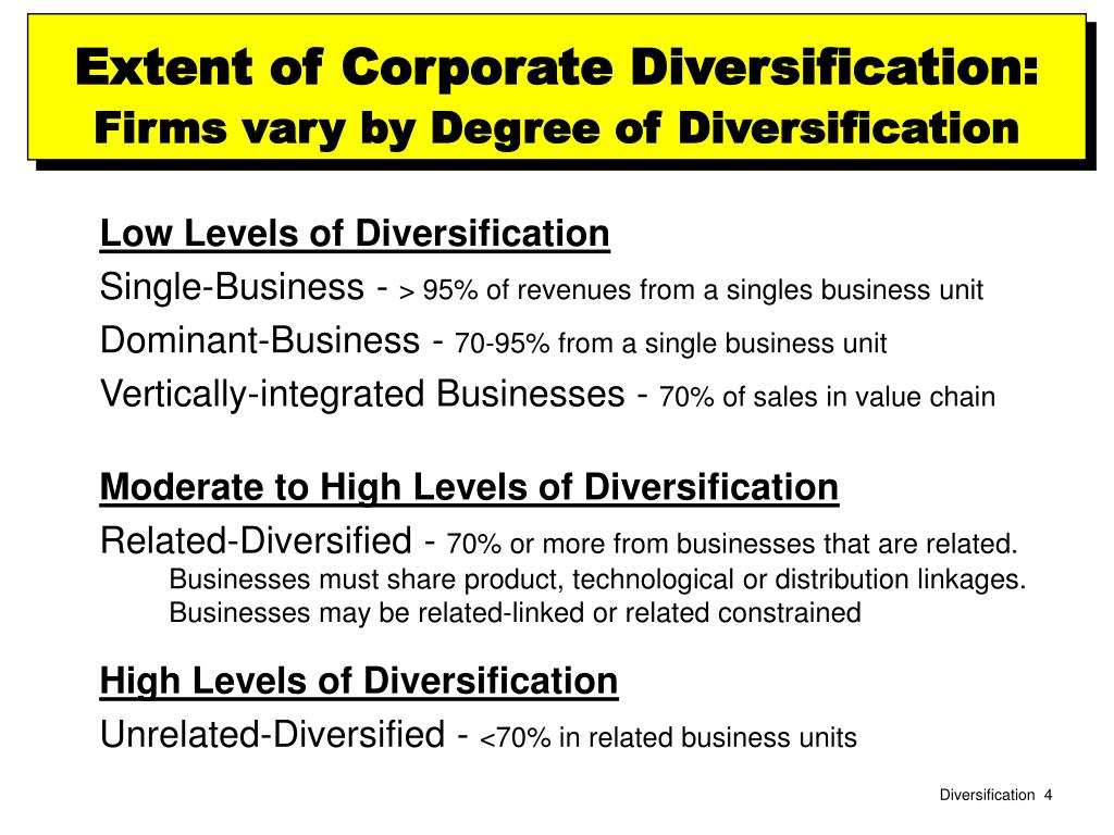 Ge unrelated diversification strategy