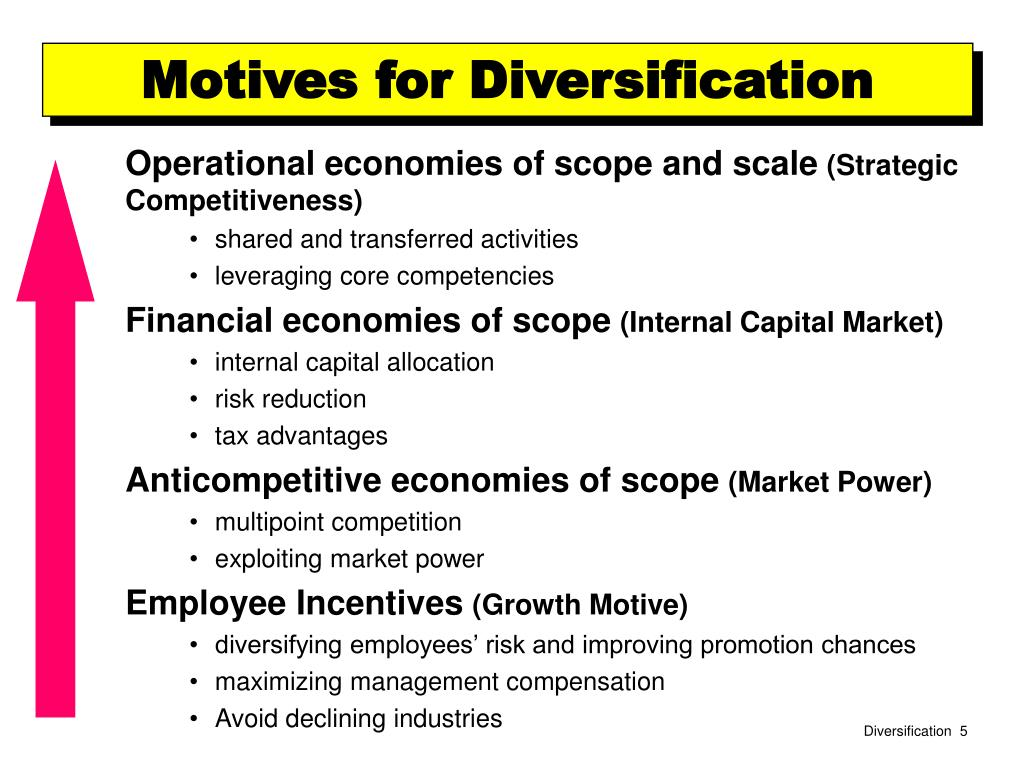 disadvantages of market penetration
