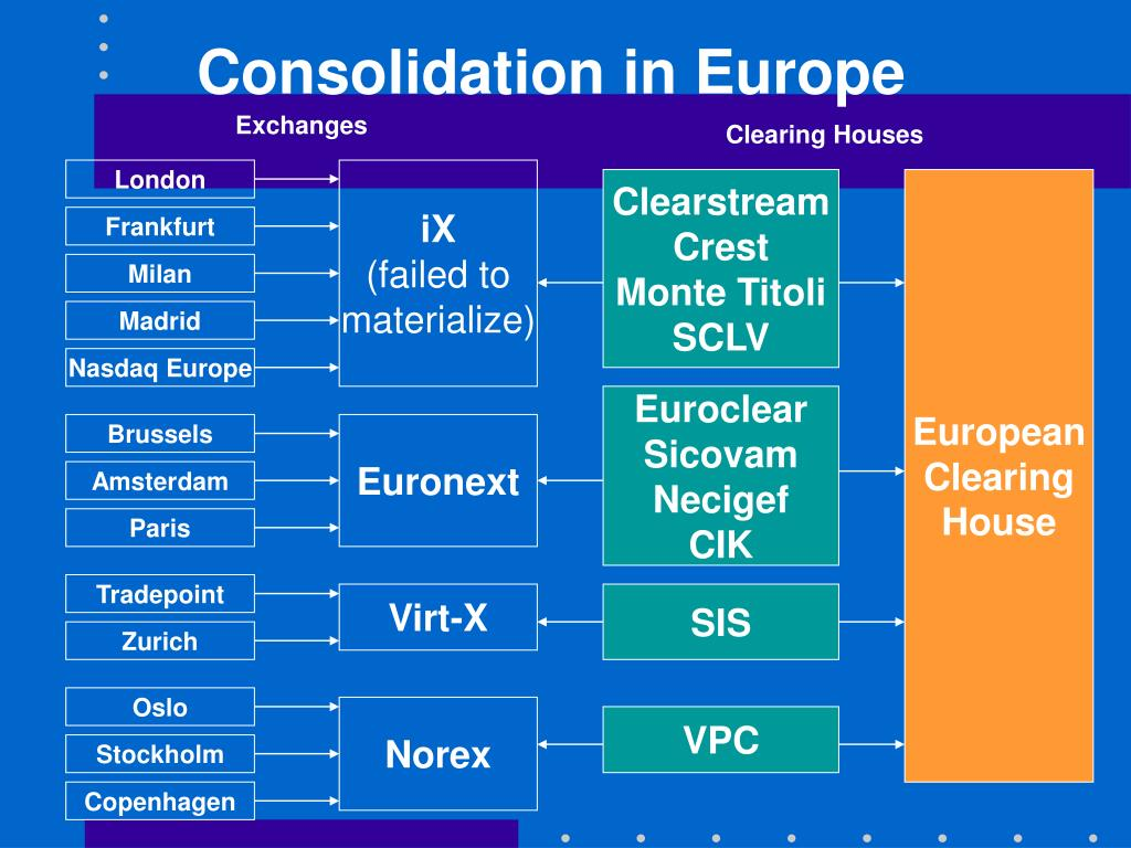 Consolidation in Europe
