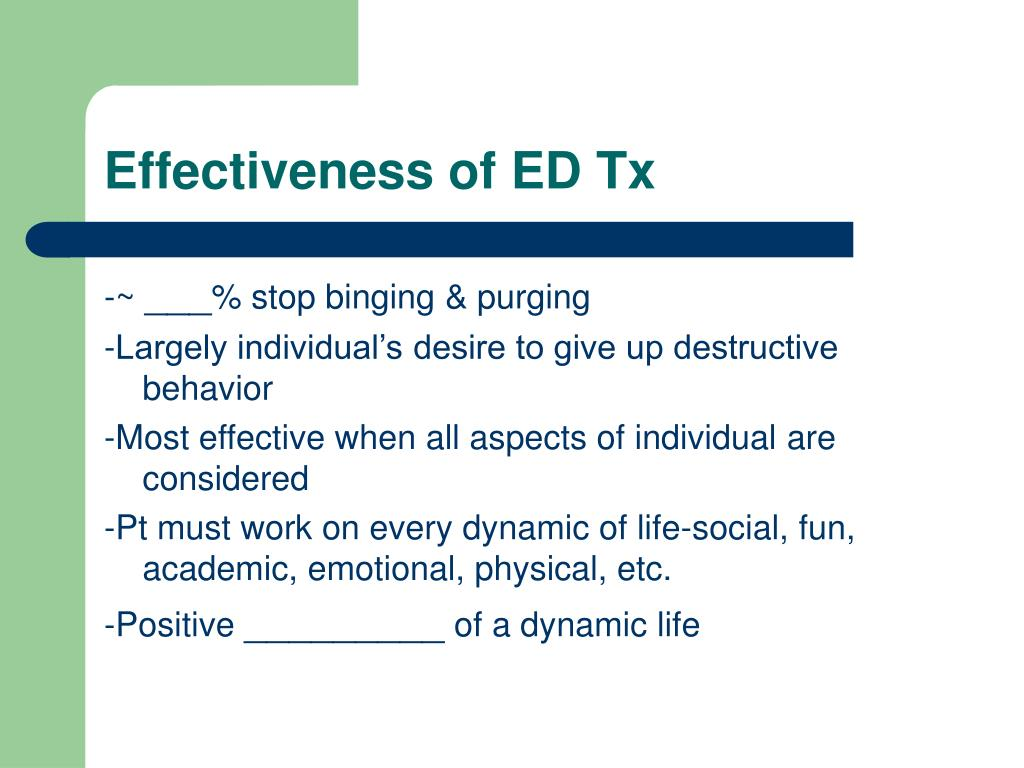 Effectiveness of ED Tx