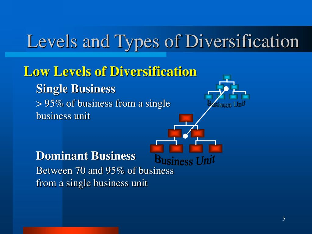 Dominant business diversification strategy example