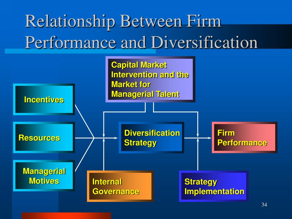 de wit meyer network level strategy Strategic management: building depth as well as  research streams including corporate-level strategy,  and approaches to strategy (eg, de wit & meyer.