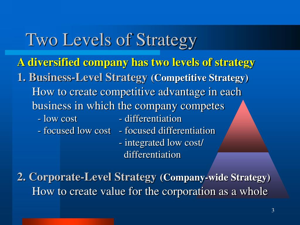 corporate strategy and diversification Related diversification strategy - corporate-level strategy in which the firm generates more than 30% of its sales revenue outside a dominant business and whose businesses are.