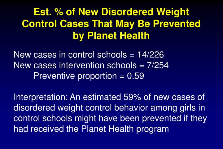 Est. % of New Disordered Weight Control Cases That May Be Prevented by Planet Health