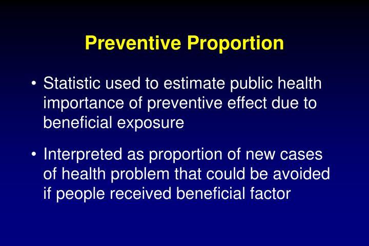 Preventive Proportion