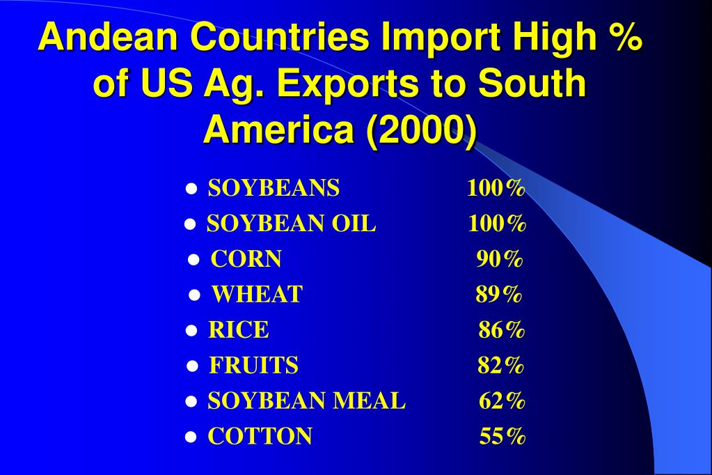 Andean Countries Import High % of US Ag. Exports to South America (2000)