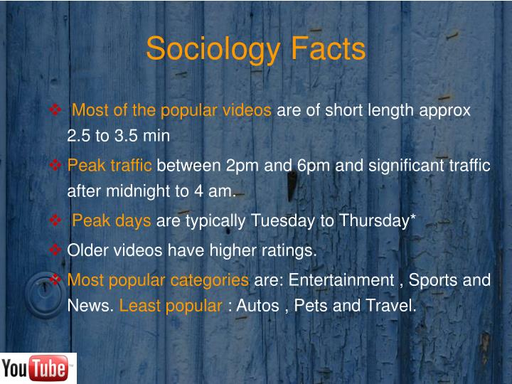 Sociology Facts