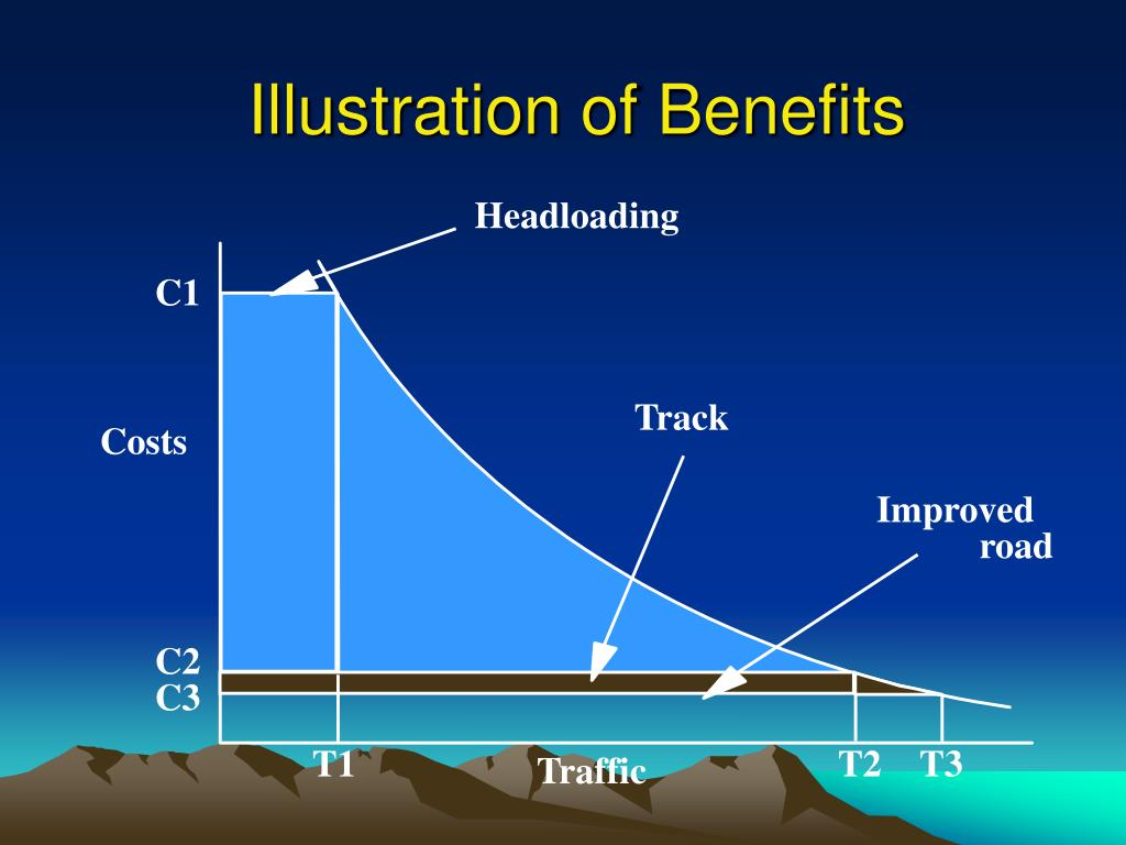 Illustration of Benefits