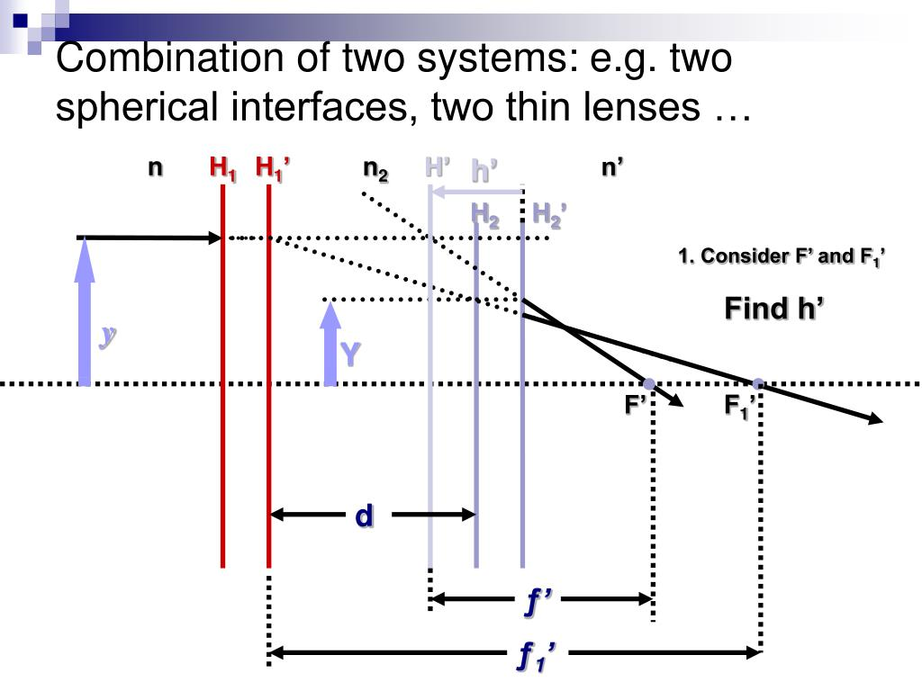 Combination of two systems: e.g. two spherical interfaces, two thin lenses …