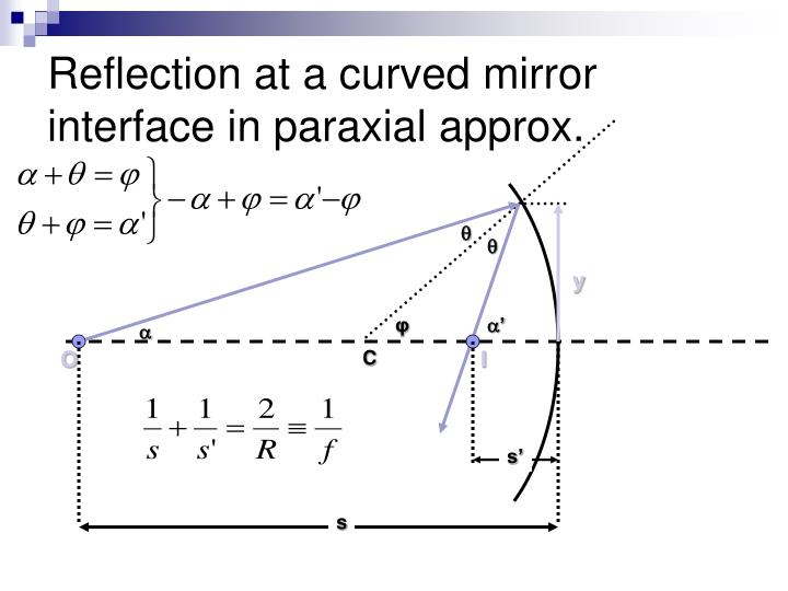 Reflection at a curved mirror interface in paraxial approx