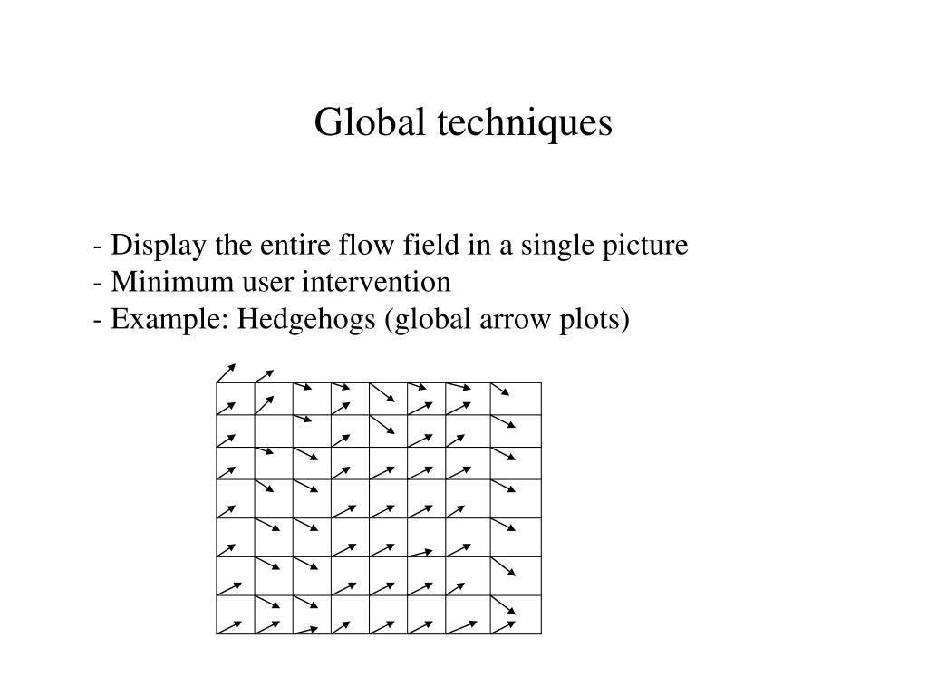Global techniques
