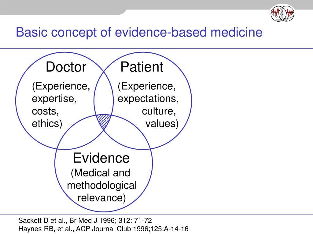 Basic concept of evidence-based medicine