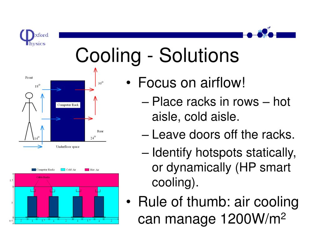 Cooling - Solutions