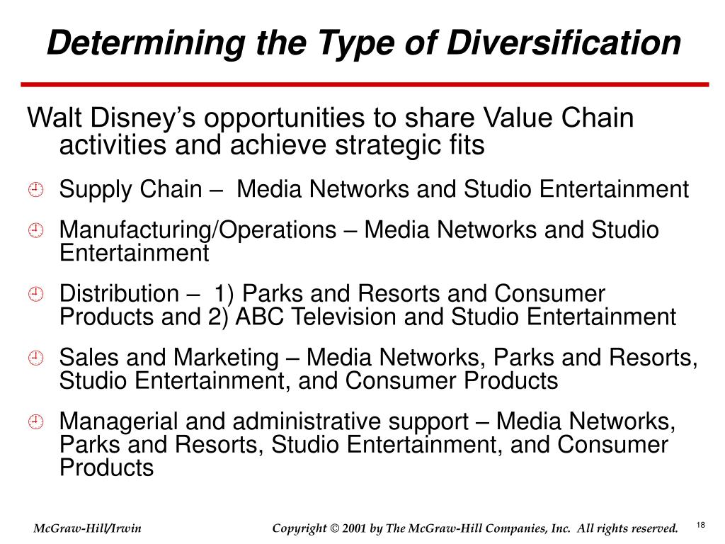 Types of diversification strategy ppt