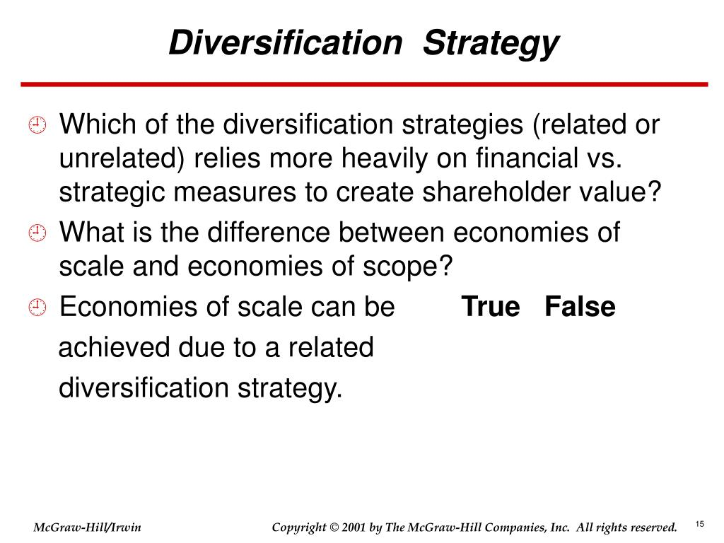 Forex diversification strategy