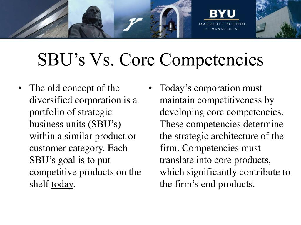 The old concept of the diversified corporation is a portfolio of strategic business units (SBU's) within a similar product or customer category. Each SBU's goal is to put competitive products on the shelf