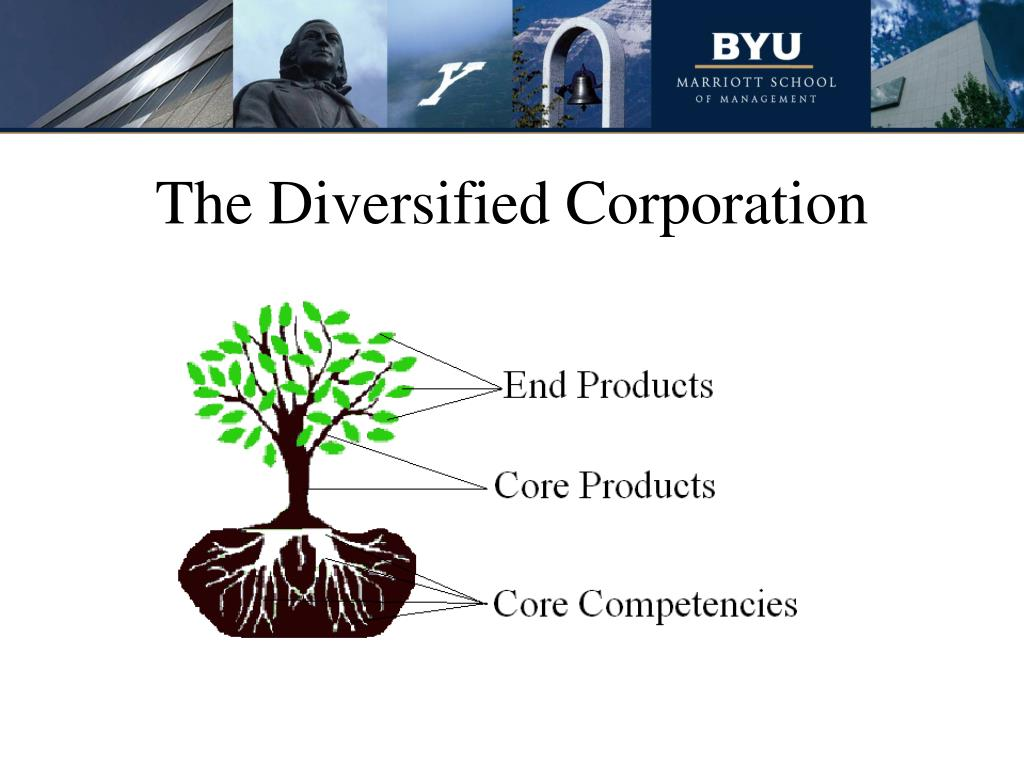 The Diversified Corporation