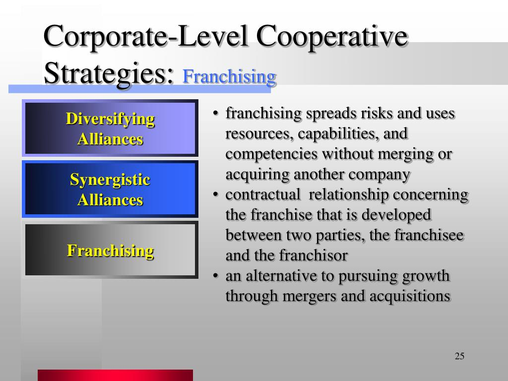 cooperative strategy Free online courses on corporate strategies - restructuring - cooperative strategies strategic alliances represents a shift from achieving strategic competitiveness.