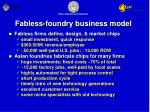 fabless foundry business model