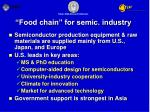food chain for semic industry