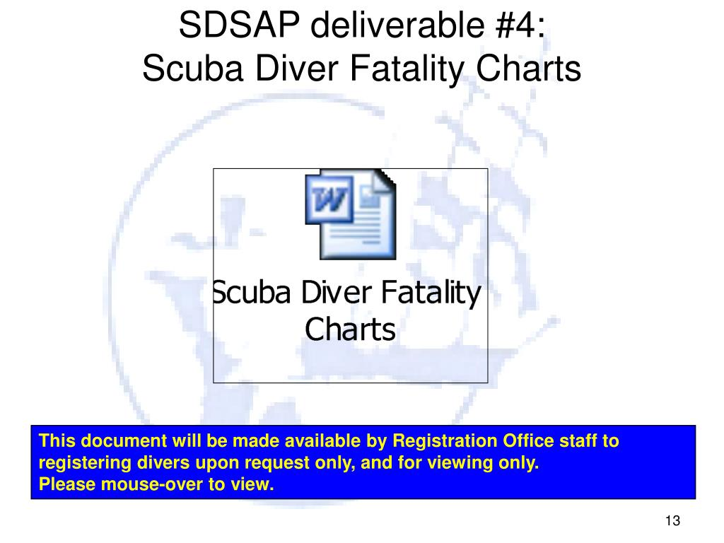 SDSAP deliverable #4: