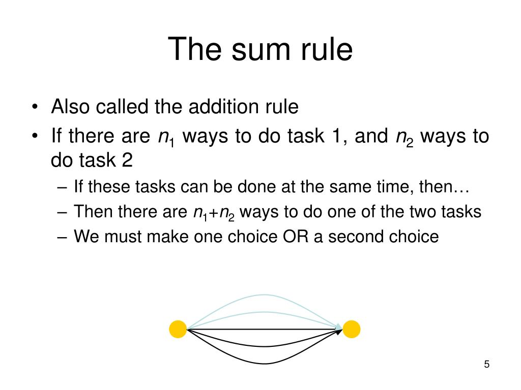 The sum rule