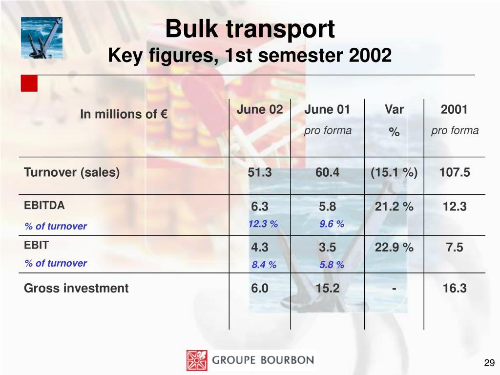 Bulk transport