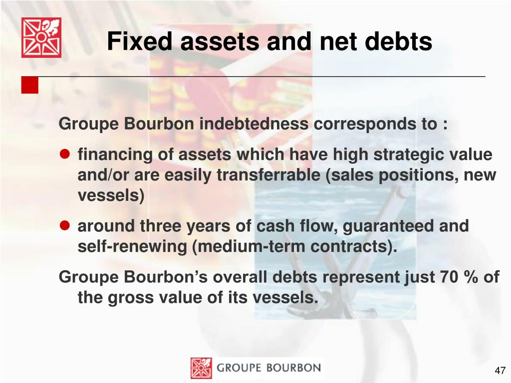 Fixed assets and net debts