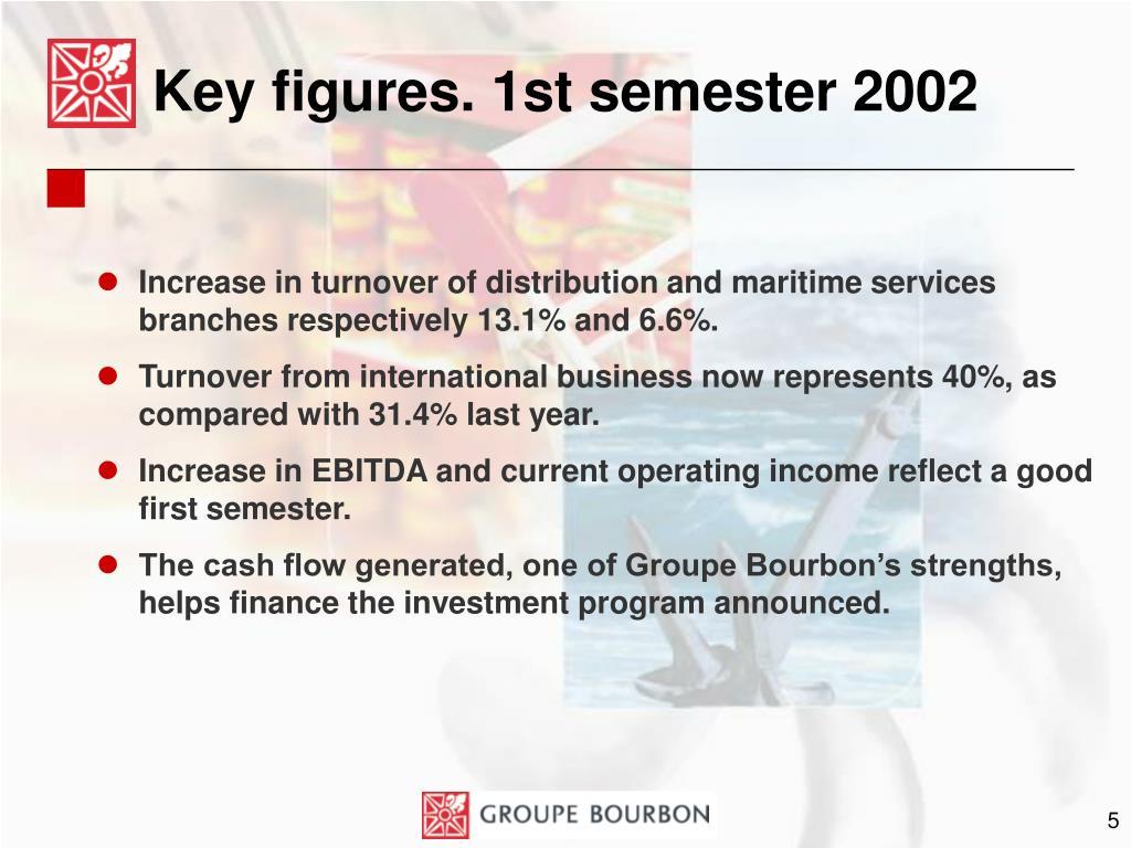Key figures. 1st semester 2002