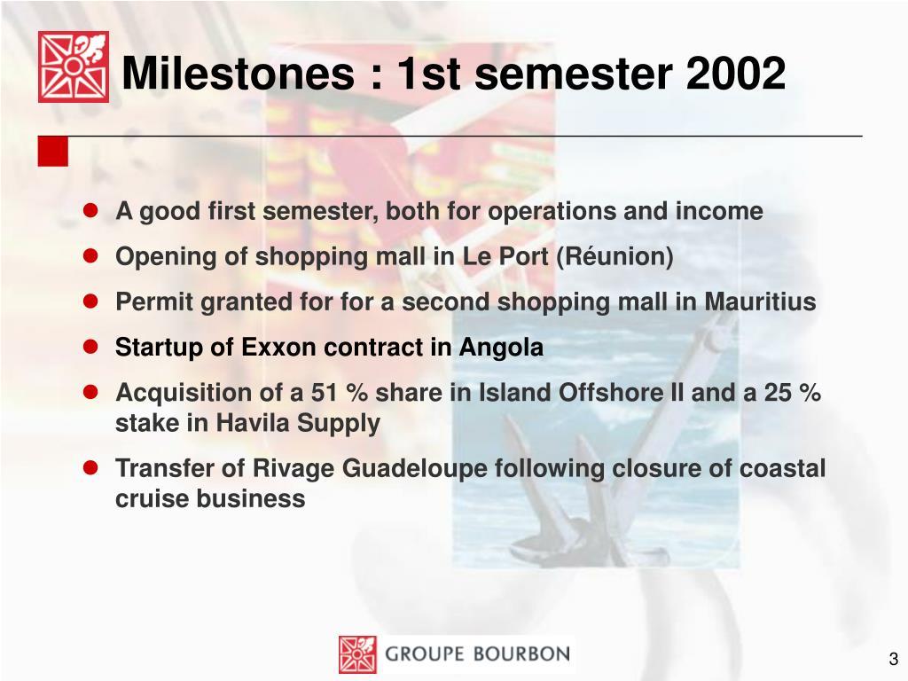 Milestones : 1st semester 2002