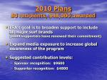 2010 plans 80 recipients 48 000 awarded