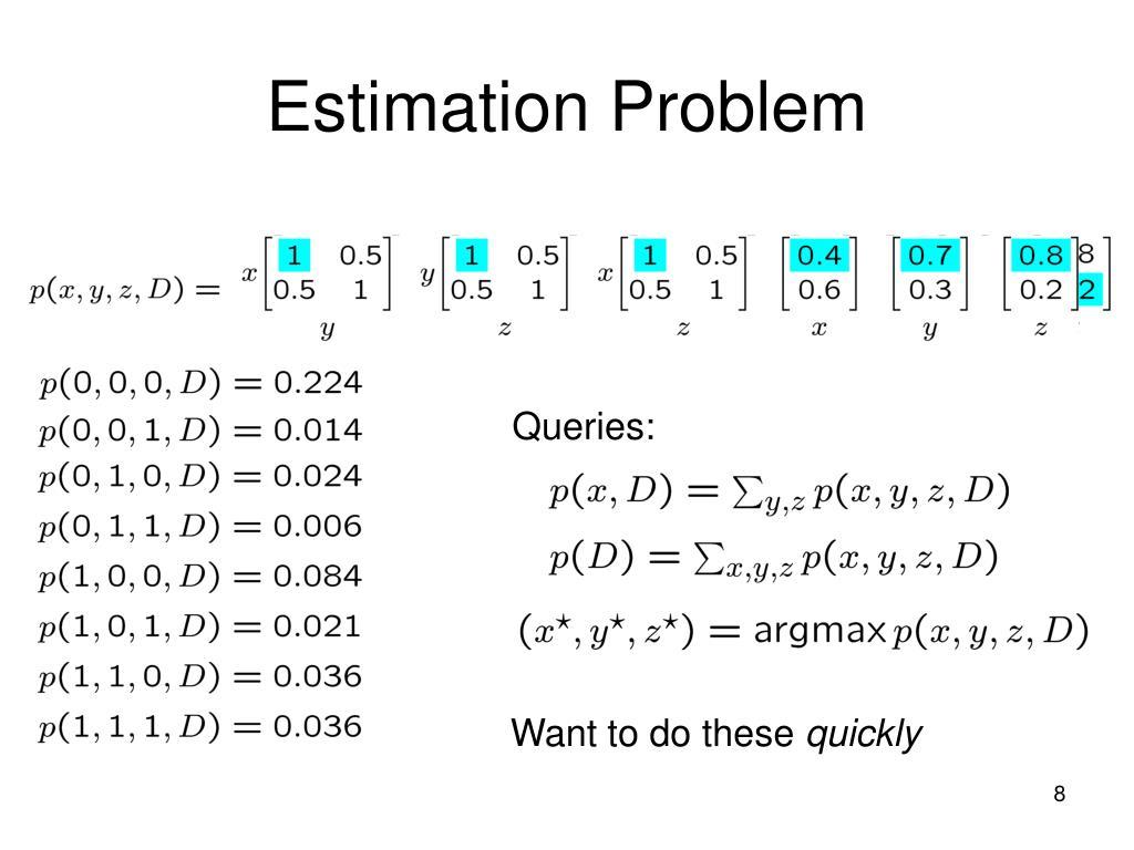Estimation Problem