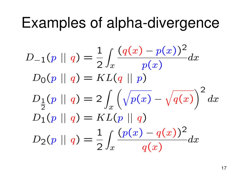 Examples of alpha-divergence