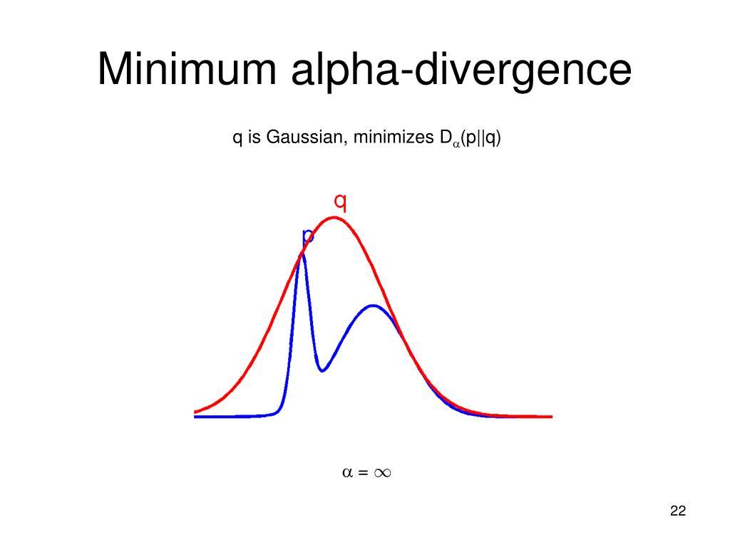 Minimum alpha-divergence