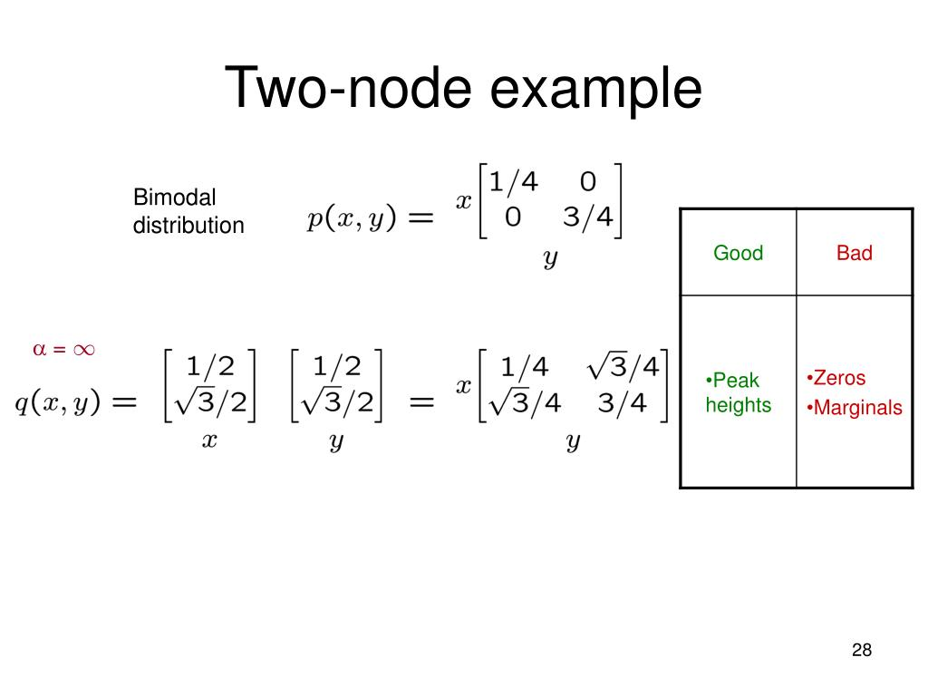 Two-node example