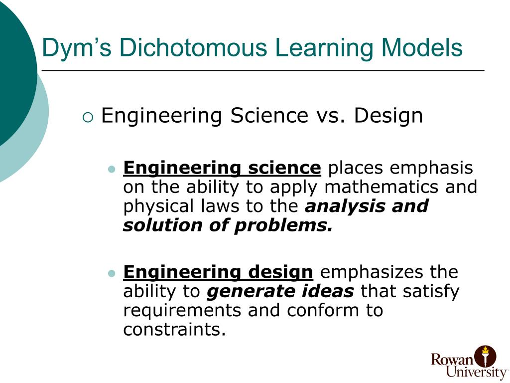Dym's Dichotomous Learning Models