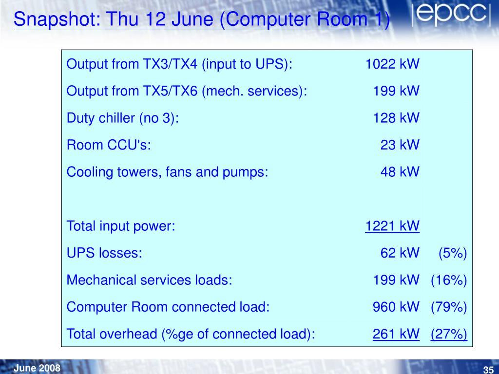 Snapshot: Thu 12 June (Computer Room 1)