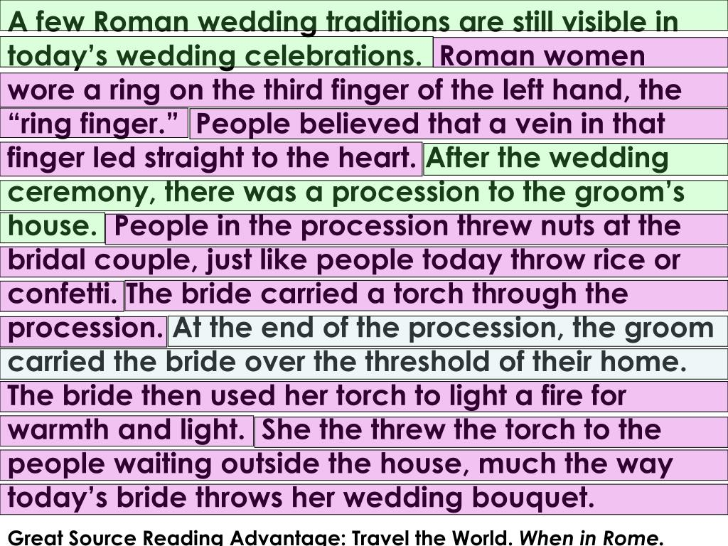 """A few Roman wedding traditions are still visible in today's wedding celebrations.  Roman women wore a ring on the third finger of the left hand, the """"ring finger.""""  People believed that a vein in that finger led straight to the heart. After the wedding ceremony, there was a procession to the groom's house.  People in the procession threw nuts at the bridal couple, just like people today throw rice or confetti. The bride carried a torch through the procession. At the end of the procession, the groom carried the bride over the threshold of their home.  The bride then used her torch to light a fire for warmth and light.  She the threw the torch to the people waiting outside the house, much the way today's bride throws her wedding bouquet."""