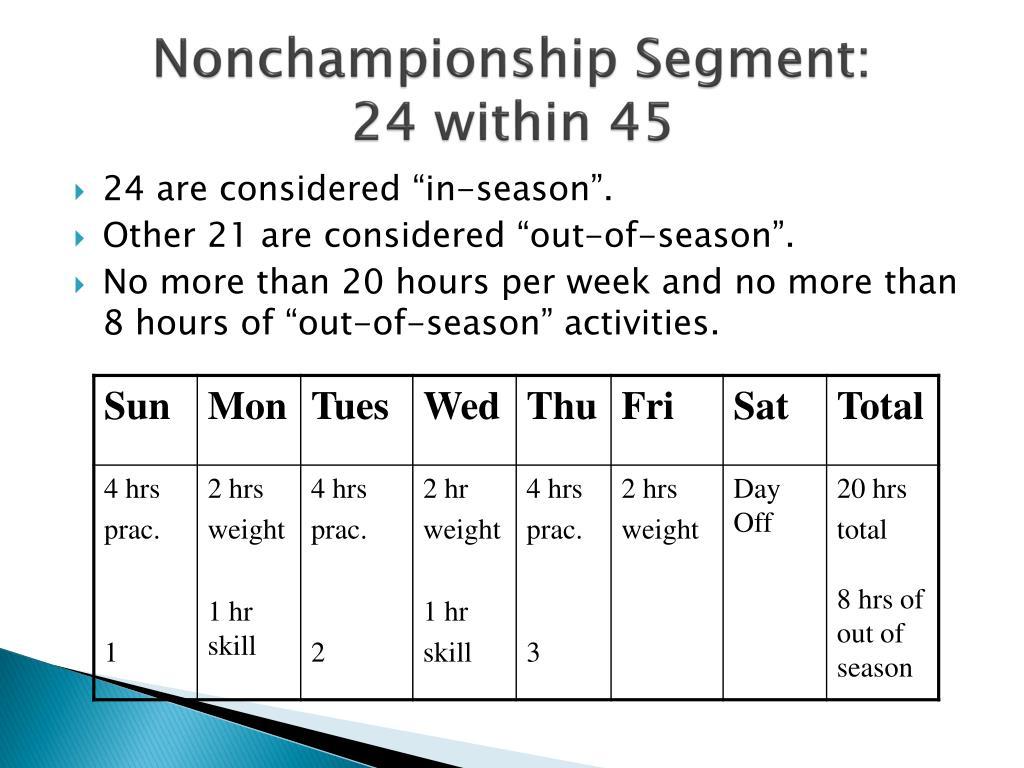Nonchampionship Segment: