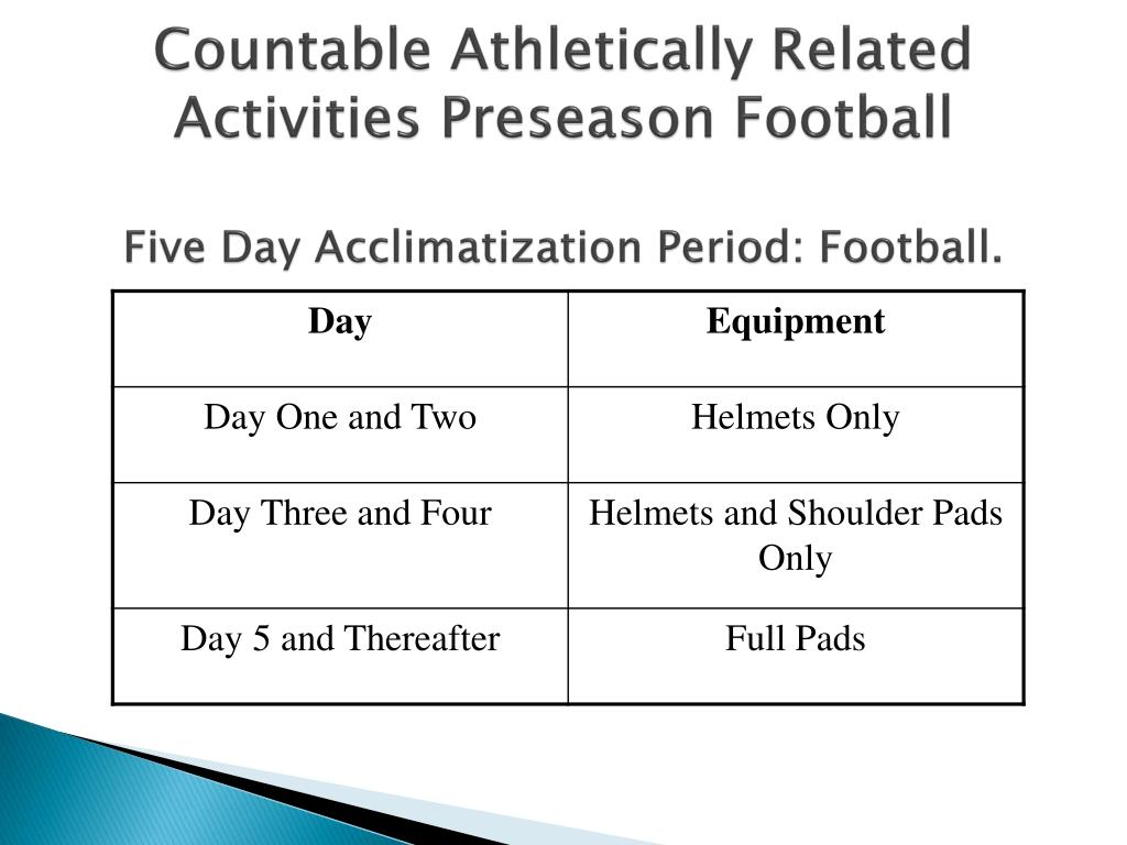 Countable Athletically Related Activities Preseason Football