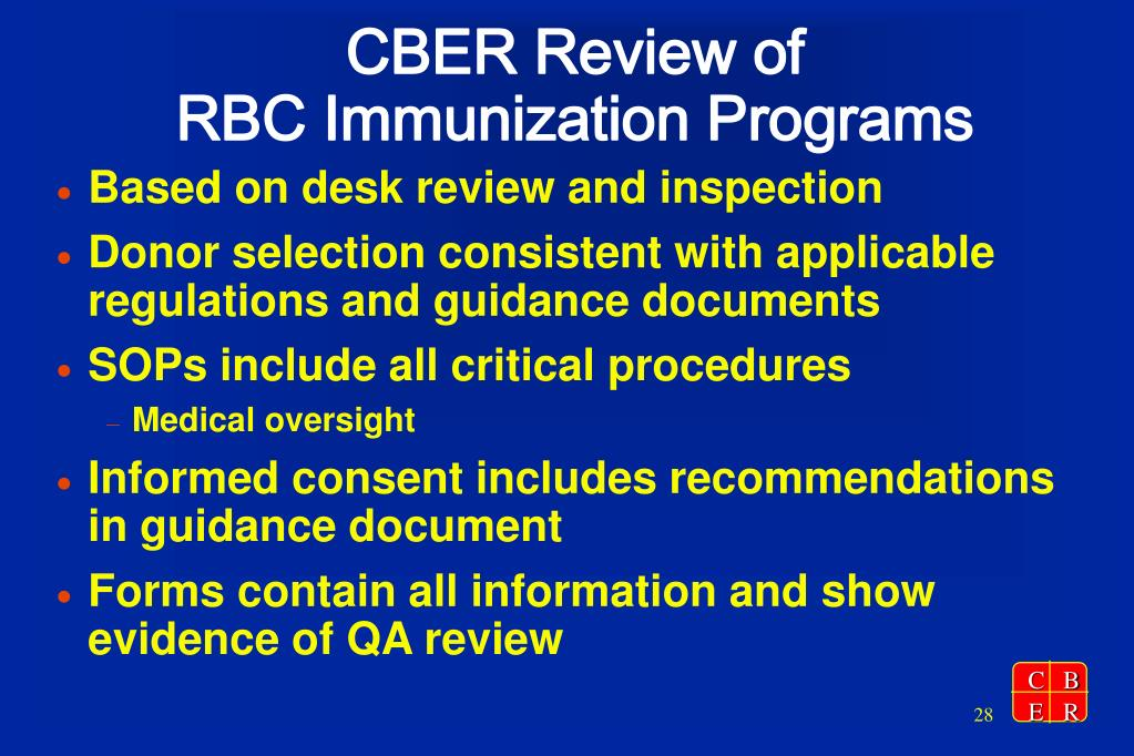CBER Review of