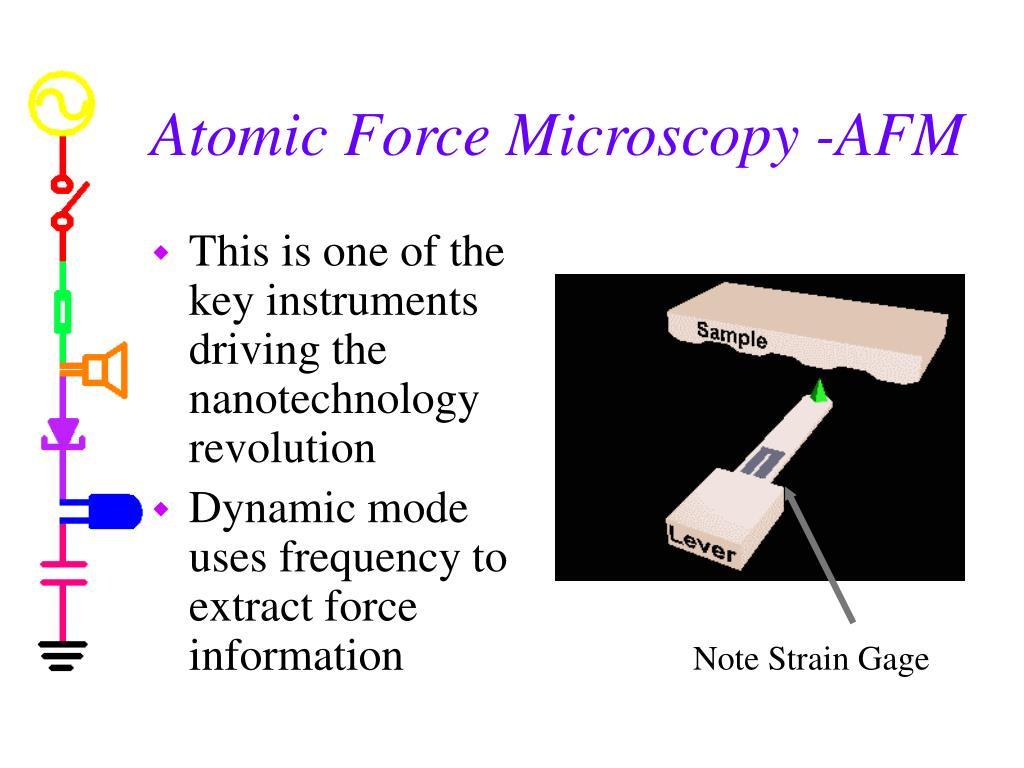 Atomic Force Microscopy -AFM