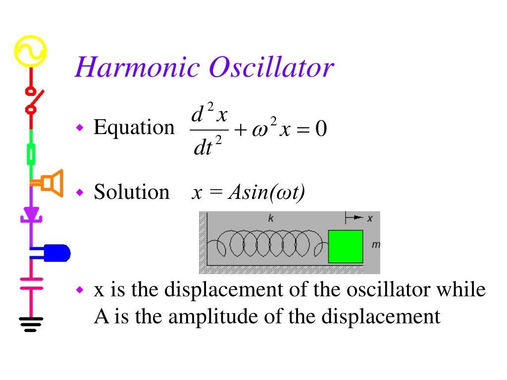 Harmonic Oscillator