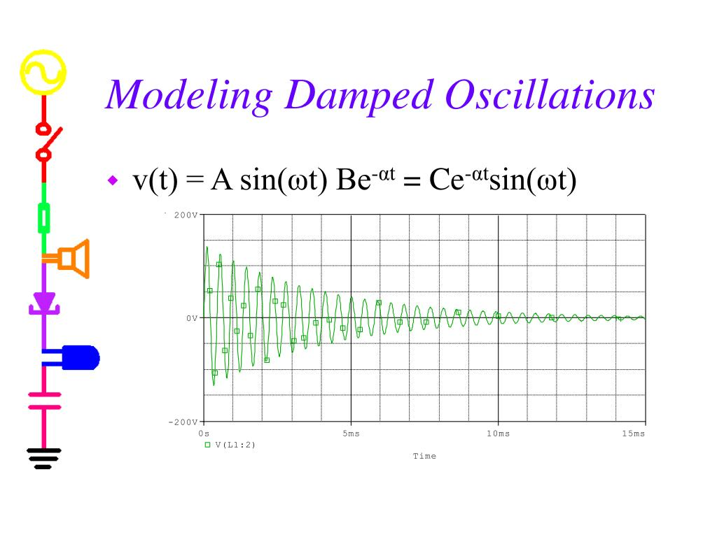 Modeling Damped Oscillations
