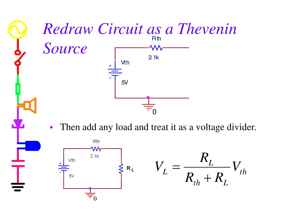 Redraw Circuit as a Thevenin Source