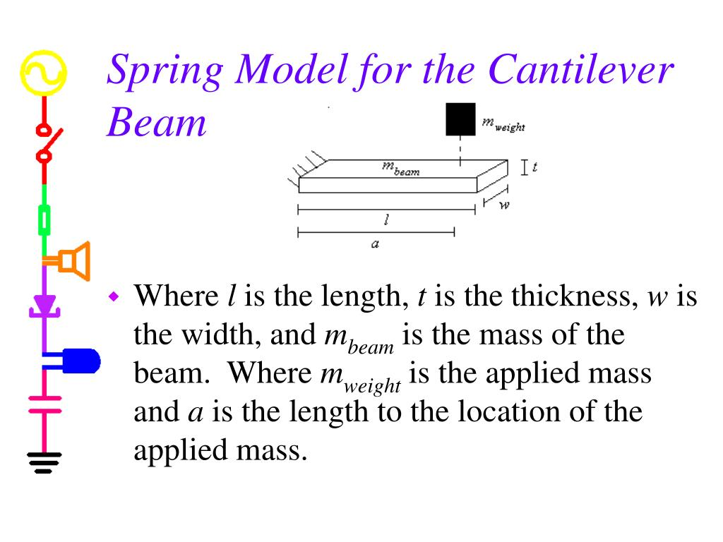 Spring Model for the Cantilever Beam