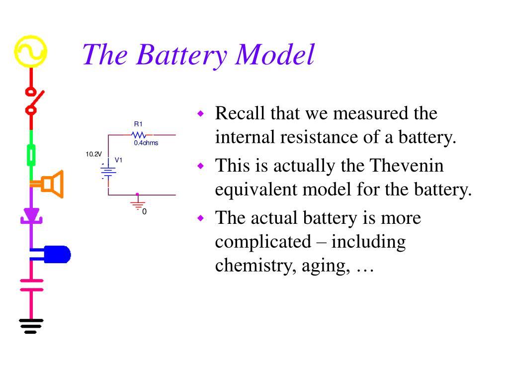 The Battery Model