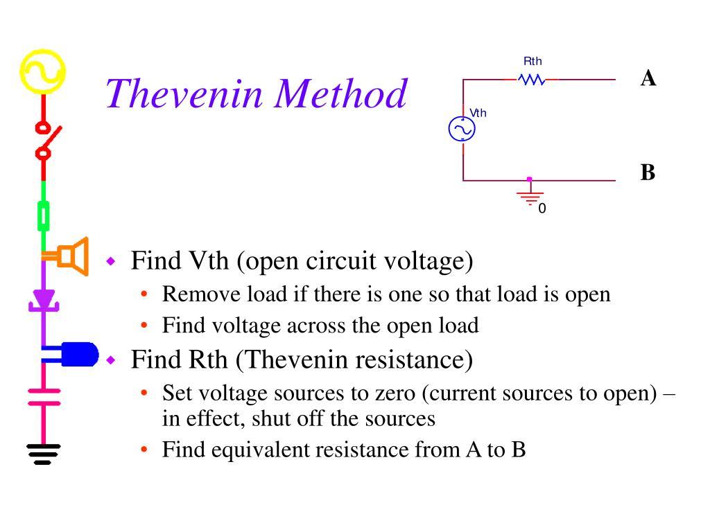 Thevenin Method